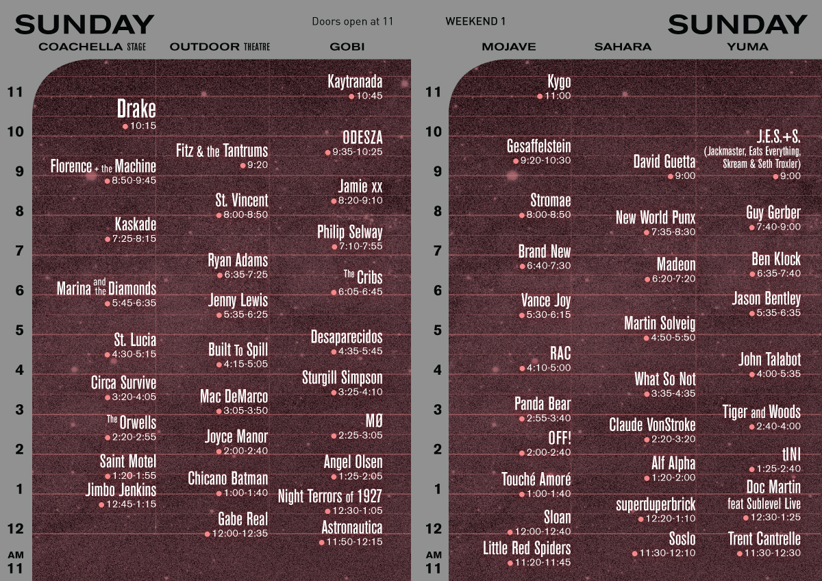 sunday-coachella-set-times-2015-weekend1
