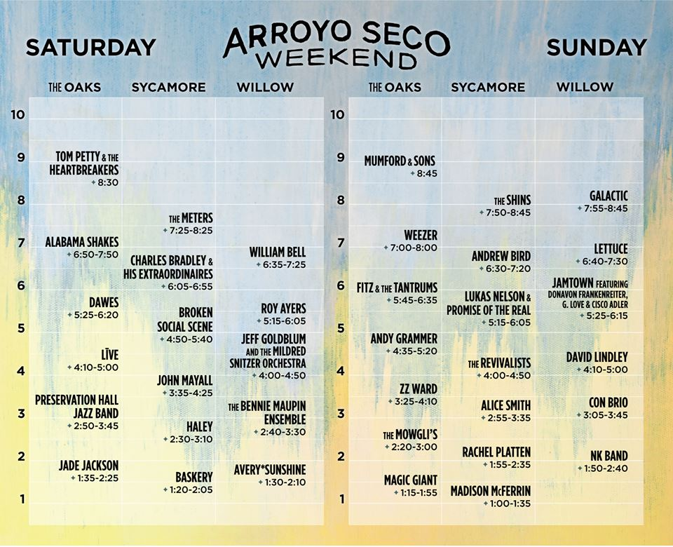 arroyo-seco-weekend set times
